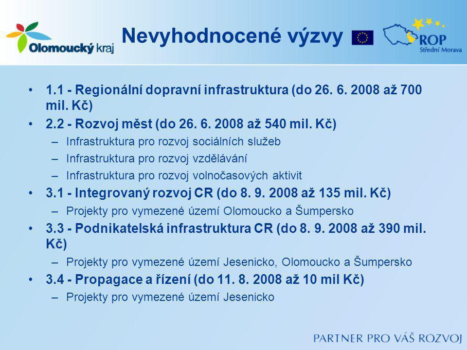 Nevyhodnocené výzvy 1.1 - Regionální dopravní infrastruktura (do 26. 6. 2008 až 700 mil. Kč) 2.2 - Rozvoj měst (do 26. 6. 2008 až 540 mil. Kč)