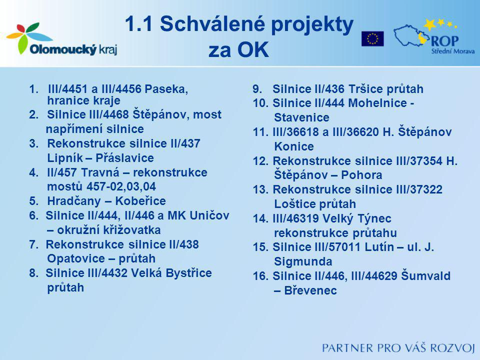1.1 Schválené projekty za OK