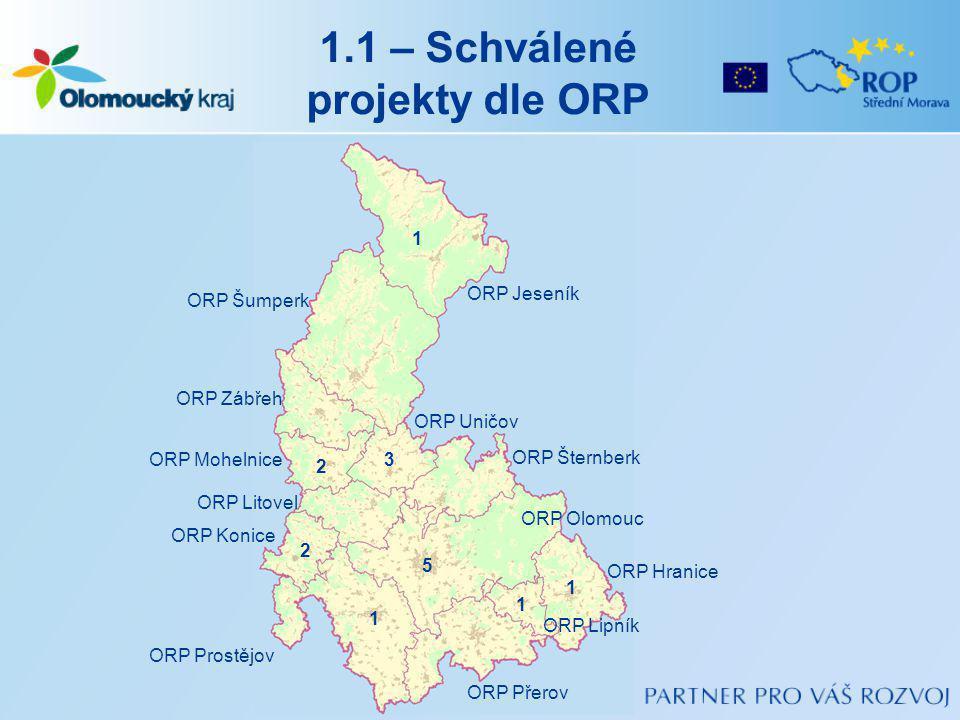 1.1 – Schválené projekty dle ORP