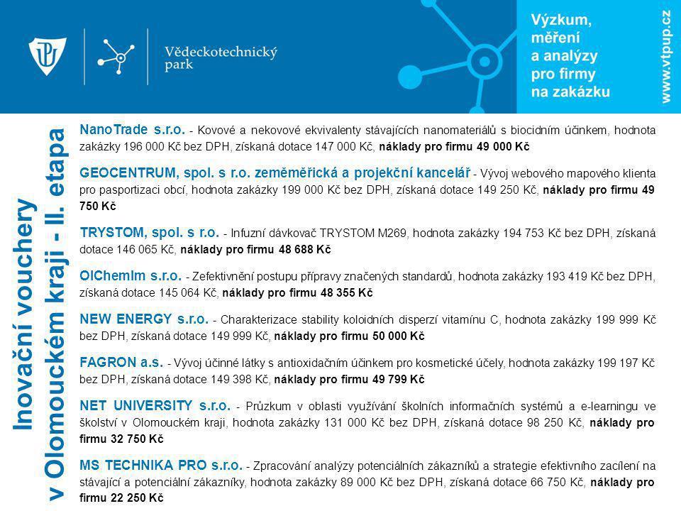 Inovační vouchery v Olomouckém kraji - II. etapa