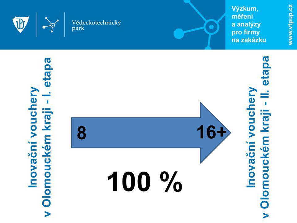100 % 8 16+ Inovační vouchery v Olomouckém kraji - I. etapa
