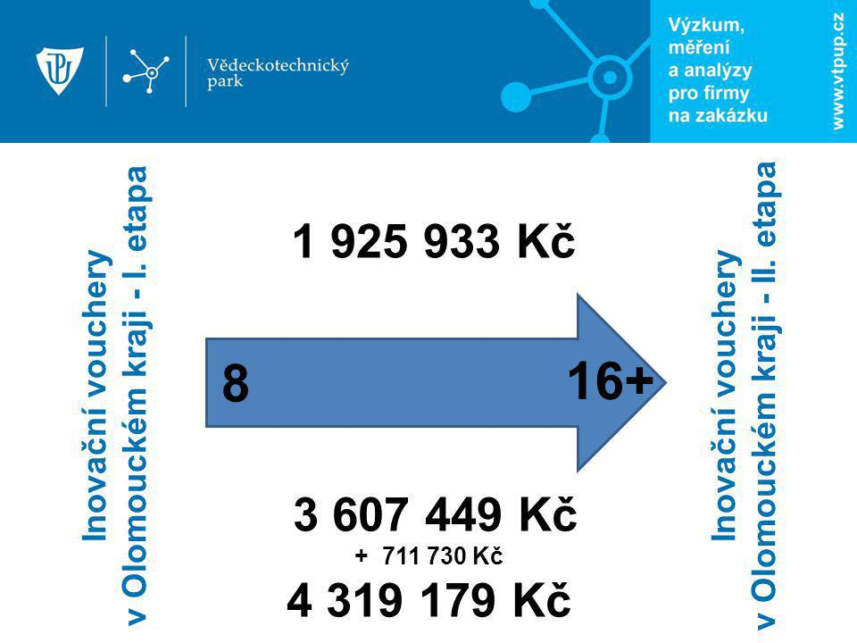 1 925 933 Kč 8. 16+ Inovační vouchery v Olomouckém kraji - I. etapa. Inovační vouchery v Olomouckém kraji - II. etapa.