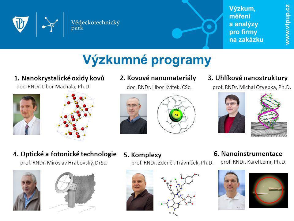 Výzkumné programy 1. Nanokrystalické oxidy kovů