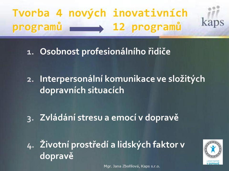 Tvorba 4 nových inovativních programů 12 programů