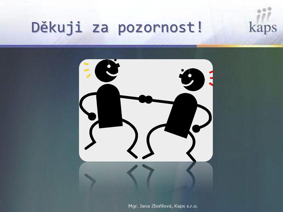 Děkuji za pozornost! Mgr. Jana Zbořilová, Kaps s.r.o.