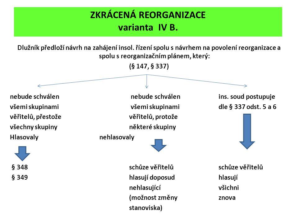 ZKRÁCENÁ REORGANIZACE varianta IV B.