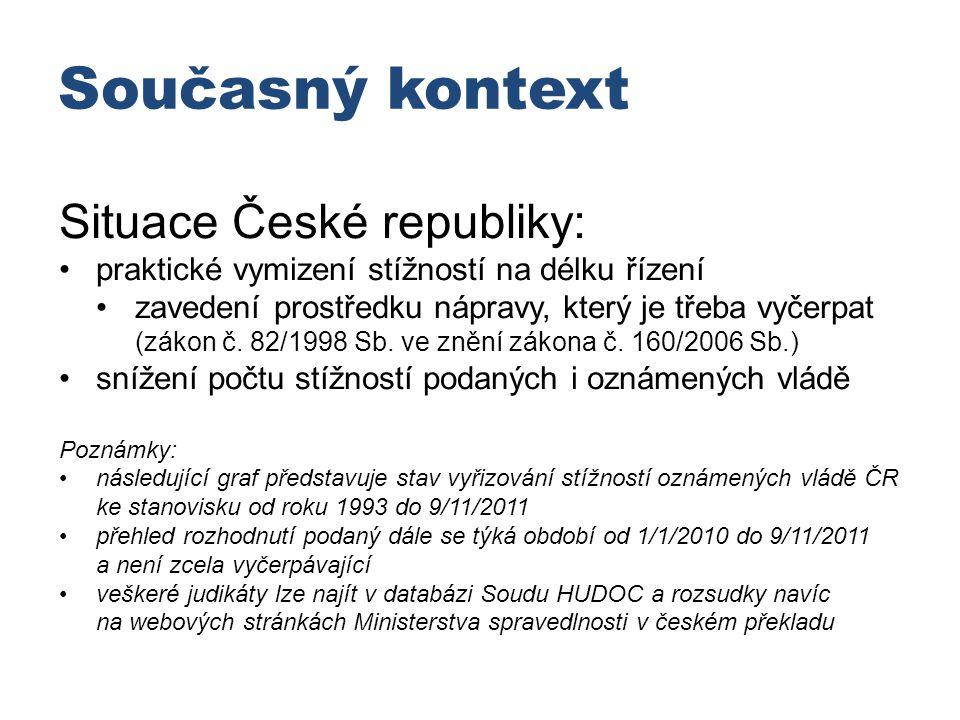Současný kontext Situace České republiky: