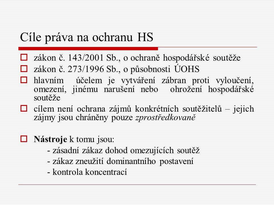 Cíle práva na ochranu HS