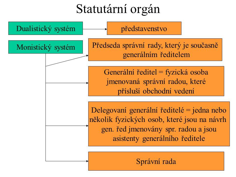Statutární orgán Dualistický systém představenstvo