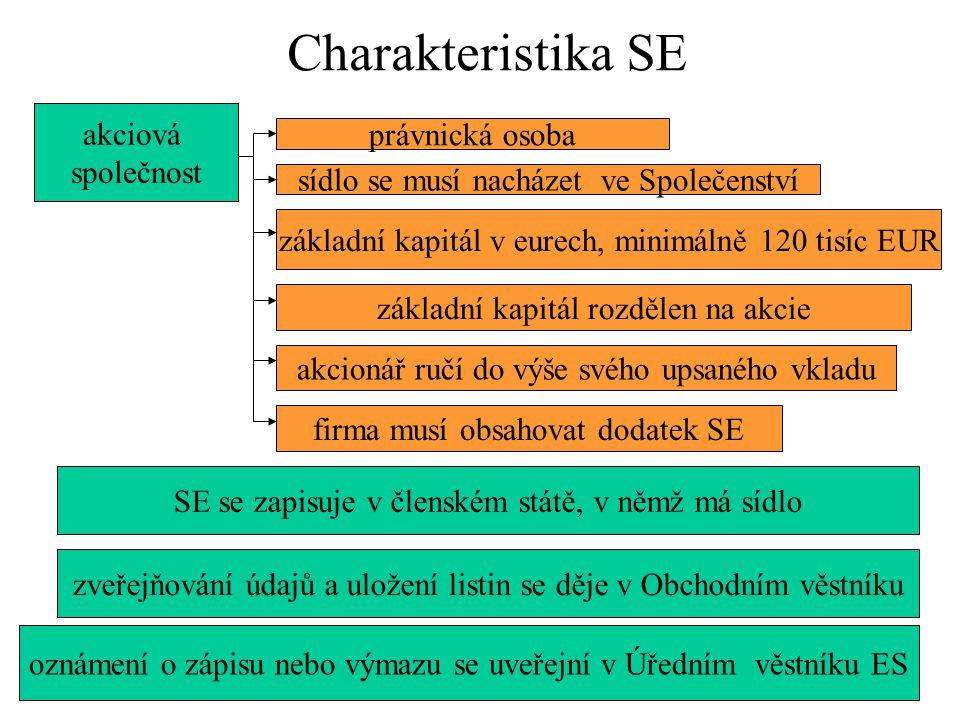Charakteristika SE akciová právnická osoba společnost