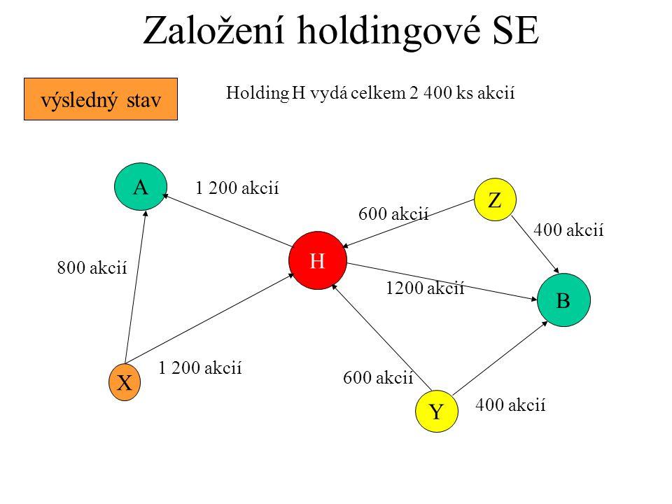 Založení holdingové SE
