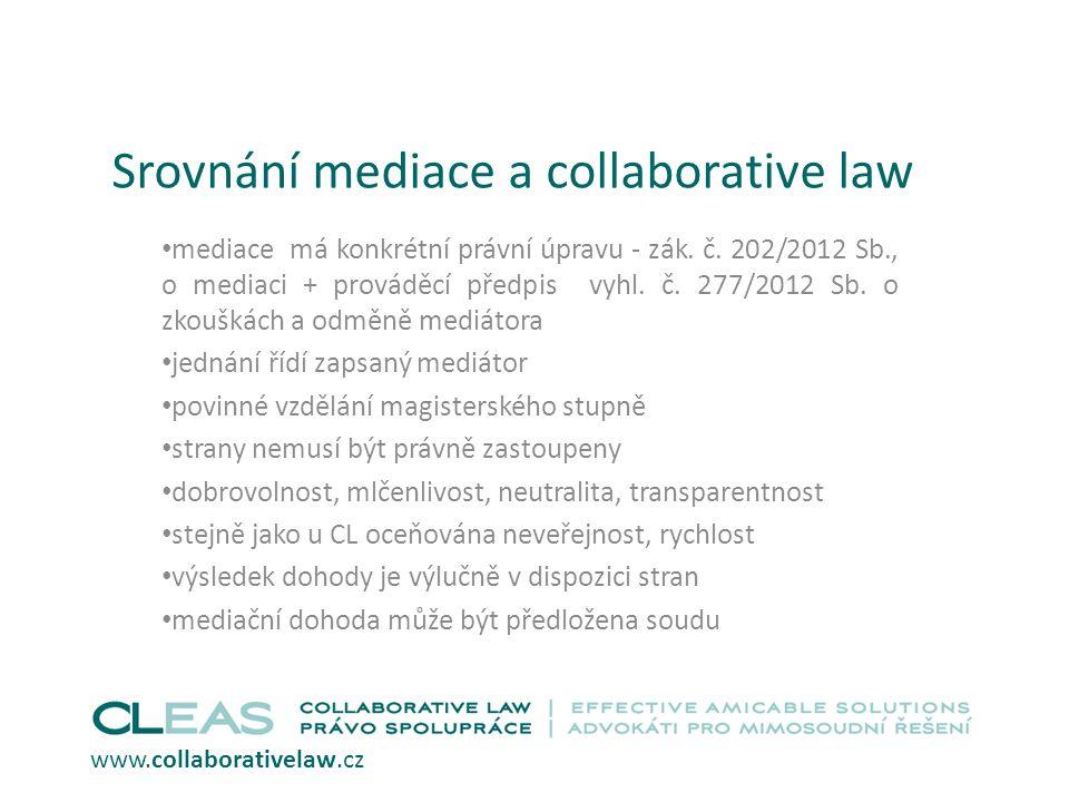 Srovnání mediace a collaborative law