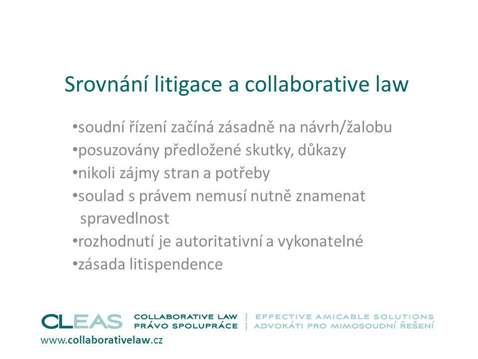 Srovnání litigace a collaborative law