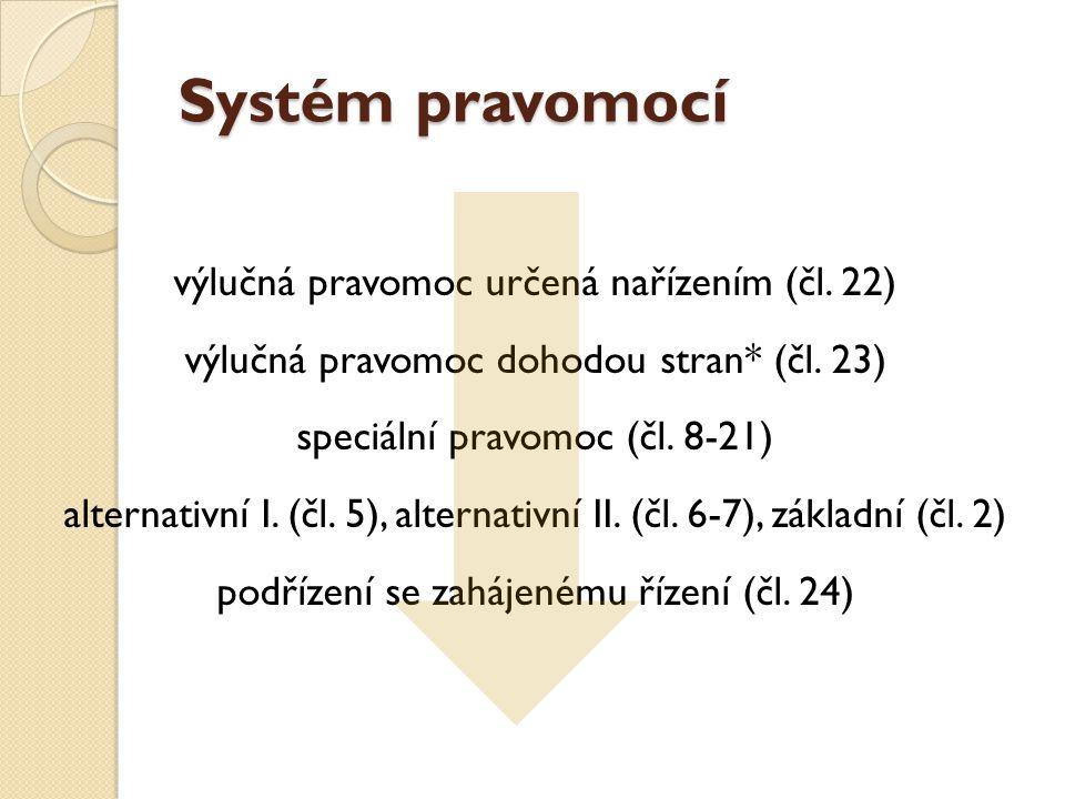 Systém pravomocí výlučná pravomoc určená nařízením (čl. 22)