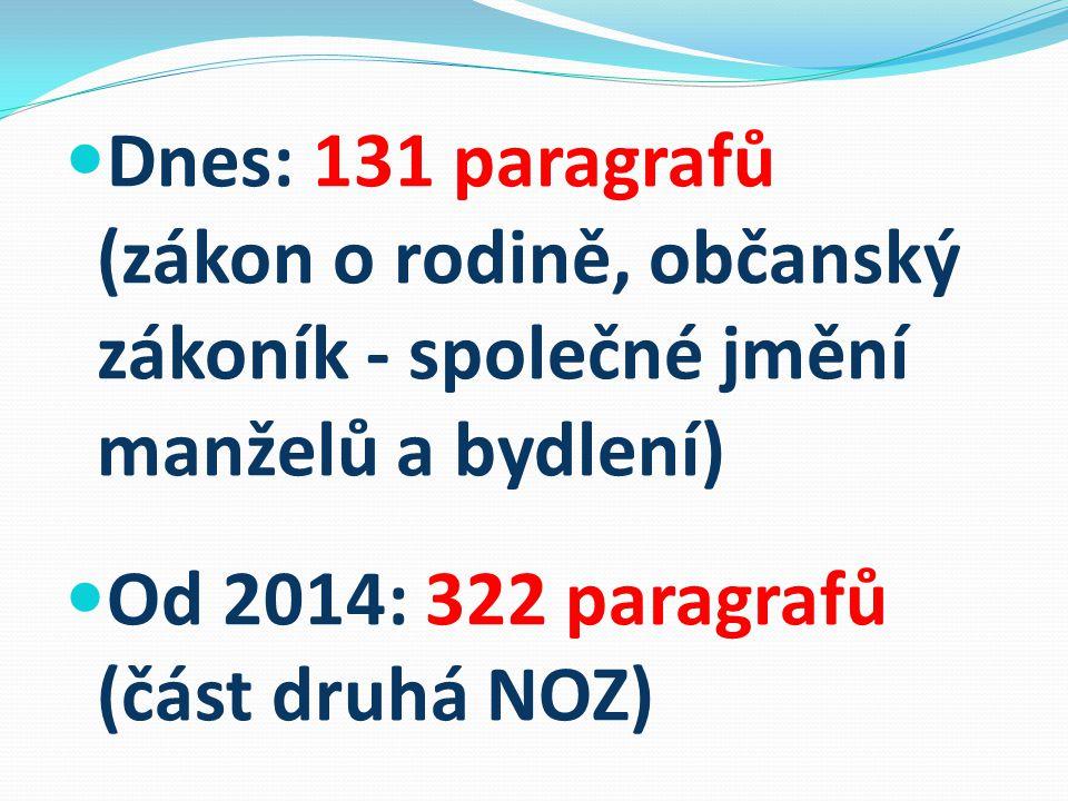Dnes: 131 paragrafů (zákon o rodině, občanský zákoník - společné jmění manželů a bydlení)