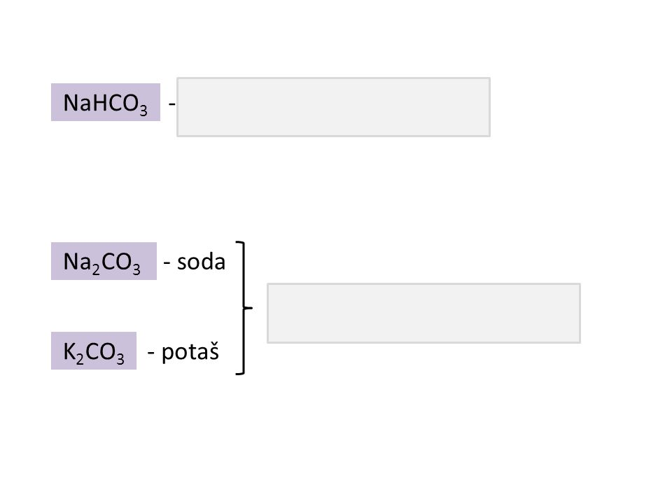 NaHCO3 - jedlá (zažívací) soda Na2CO3 - soda výroba skla a pracích prášků K2CO3 - potaš