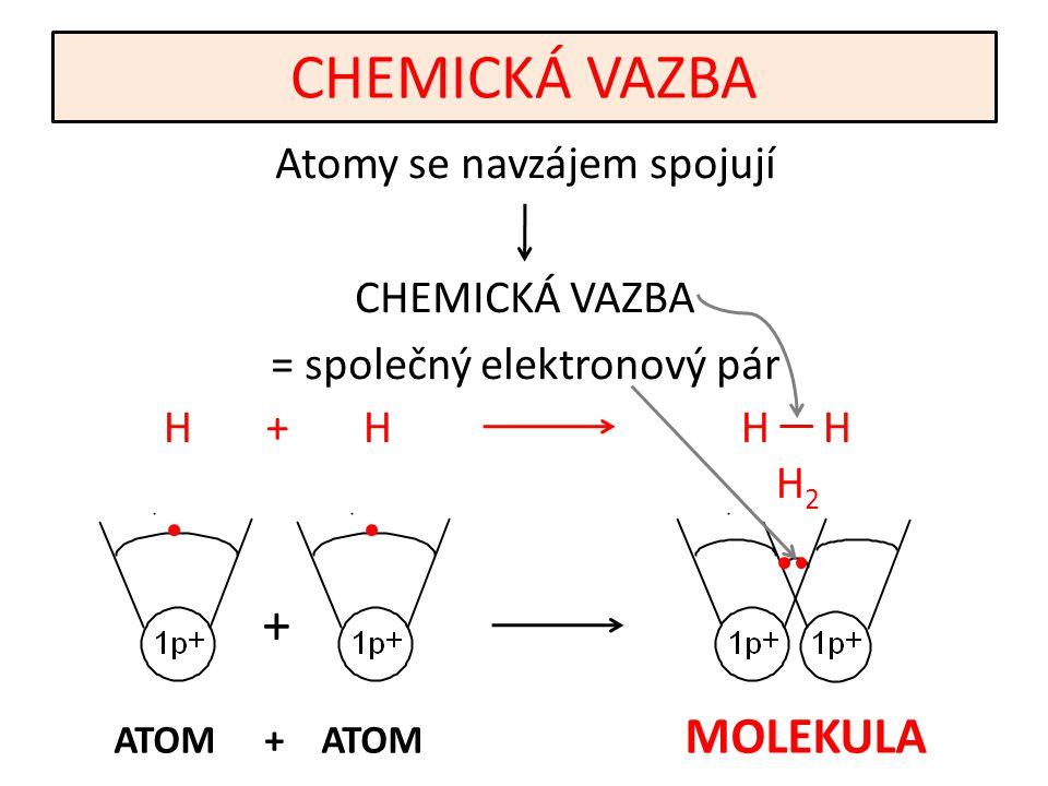 Atomy se navzájem spojují CHEMICKÁ VAZBA = společný elektronový pár