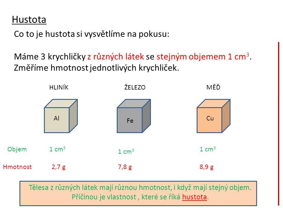 Hustota Co to je hustota si vysvětlíme na pokusu: