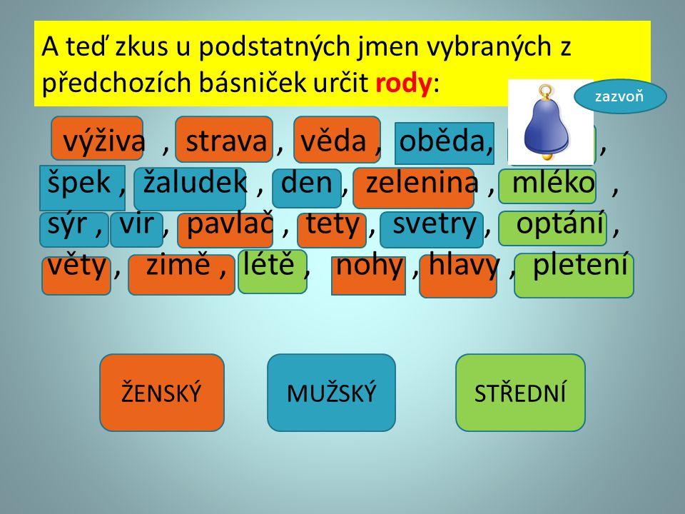 A teď zkus u podstatných jmen vybraných z předchozích básniček určit rody:
