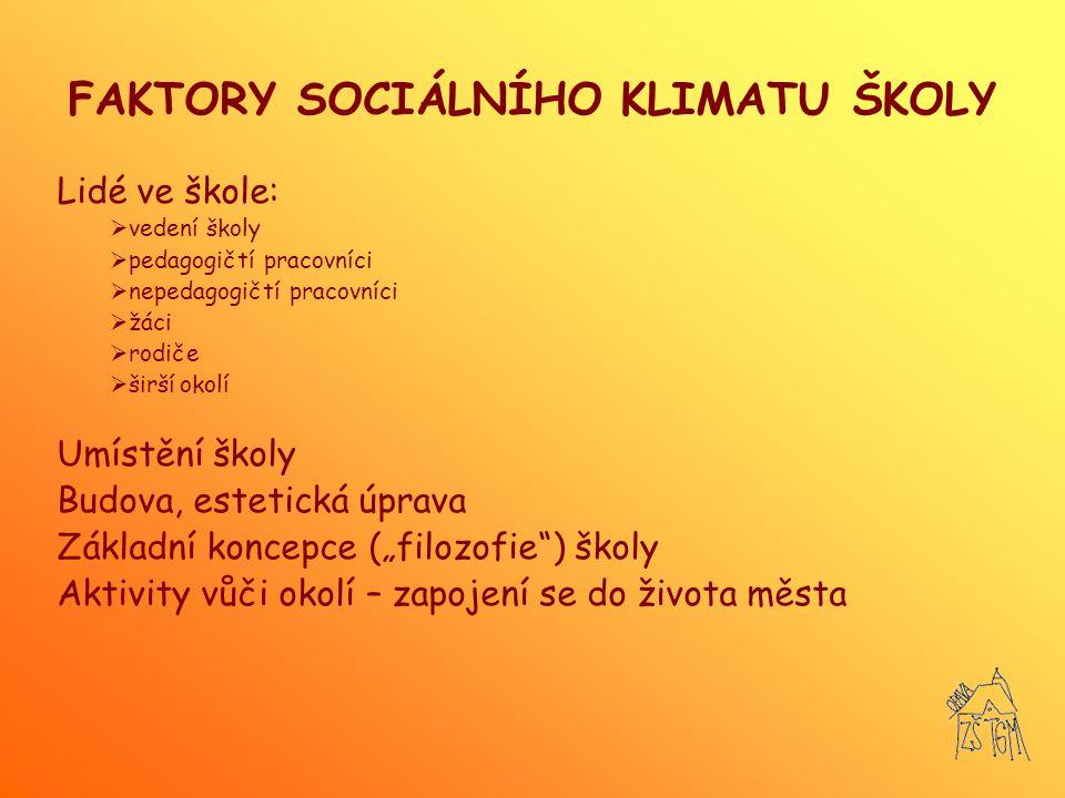 FAKTORY SOCIÁLNÍHO KLIMATU ŠKOLY
