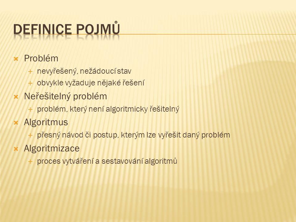 Definice pojmů Problém Neřešitelný problém Algoritmus Algoritmizace