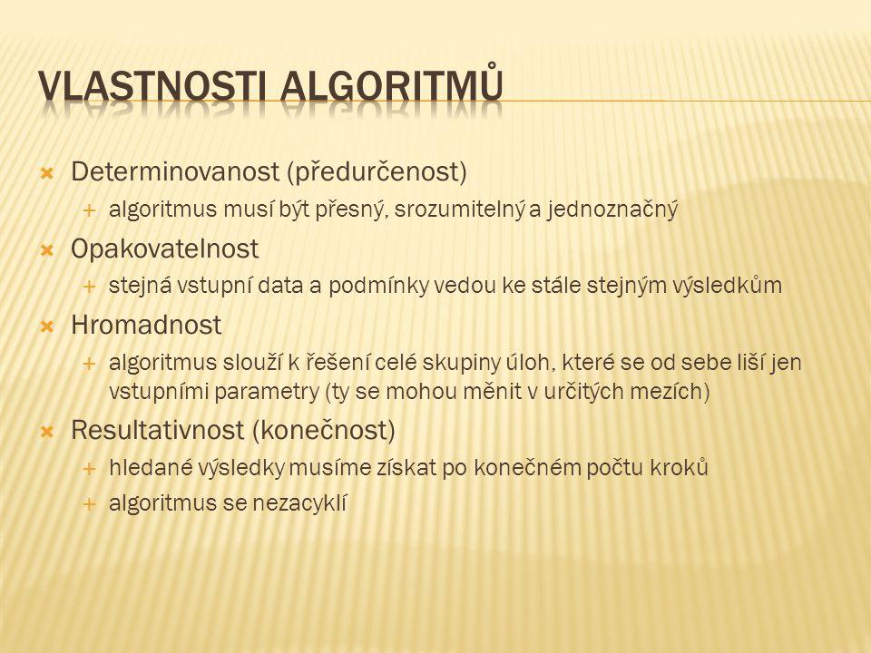 Vlastnosti algoritmů Determinovanost (předurčenost) Opakovatelnost