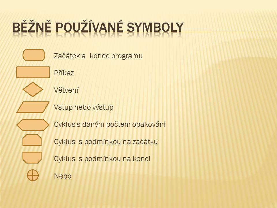 Běžně používané symboly