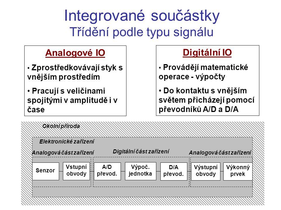 Elektronické zařízení Digitální část zařízení Analogová část zařízení