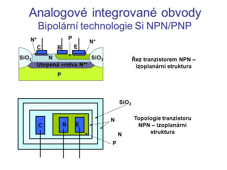 Analogové integrované obvody Bipolární technologie Si NPN/PNP