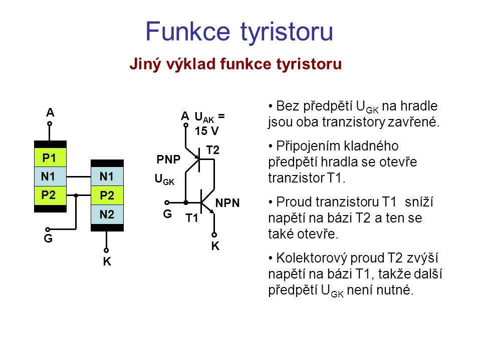 Jiný výklad funkce tyristoru