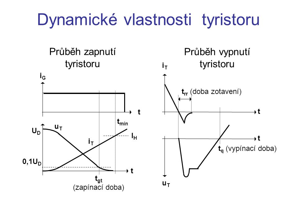 Dynamické vlastnosti tyristoru