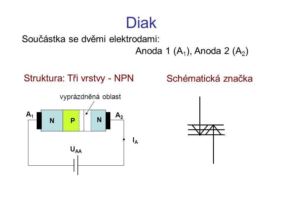 Struktura: Tři vrstvy - NPN