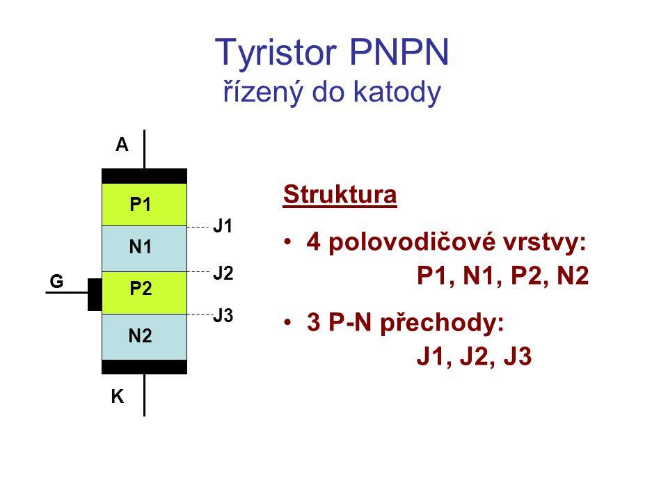 Tyristor PNPN řízený do katody