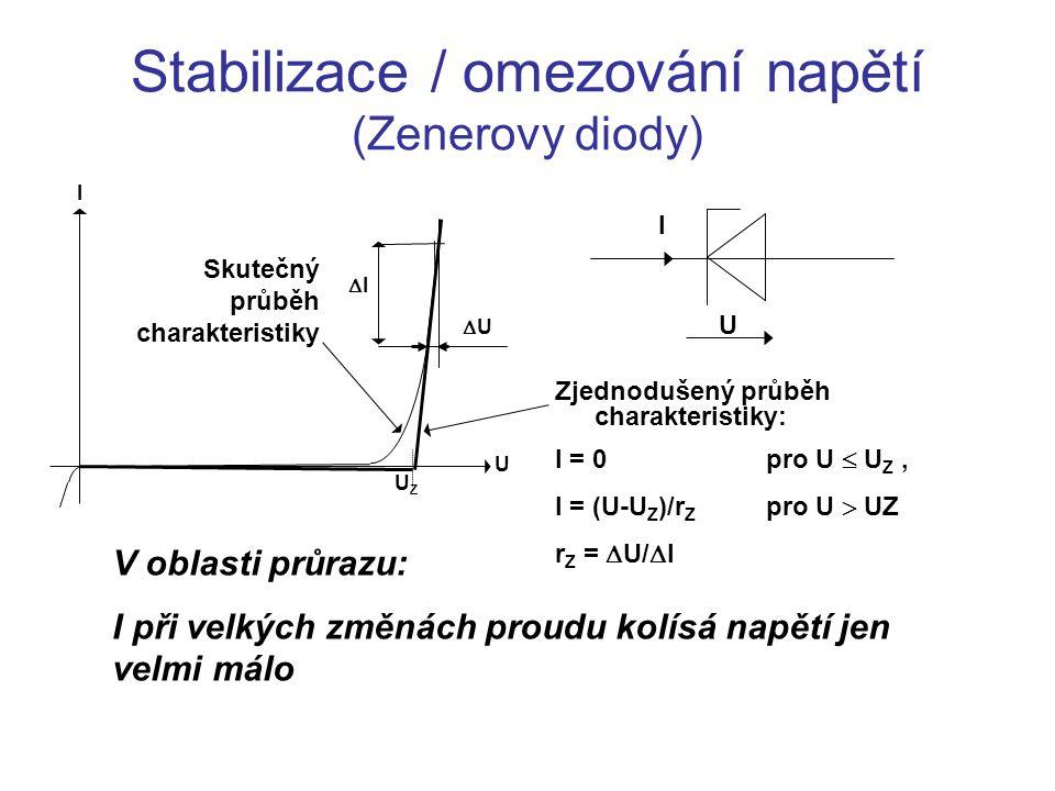 Stabilizace / omezování napětí (Zenerovy diody)