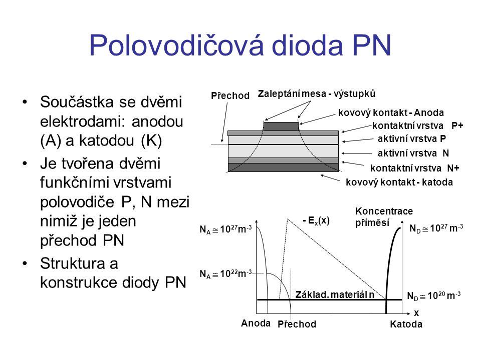Polovodičová dioda PN Součástka se dvěmi elektrodami: anodou (A) a katodou (K)