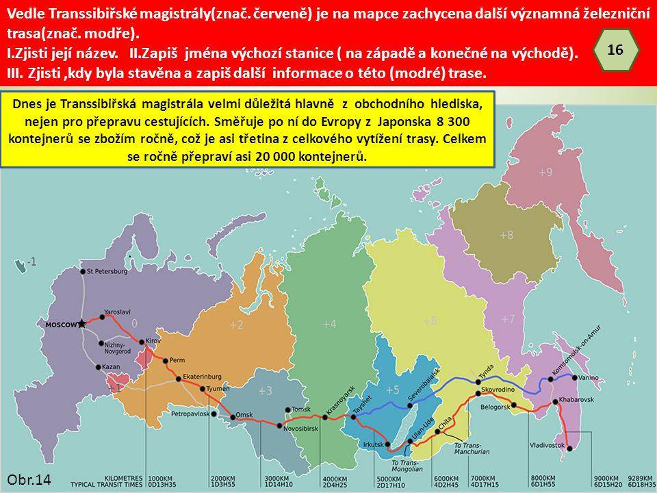 Vedle Transsibiřské magistrály(znač