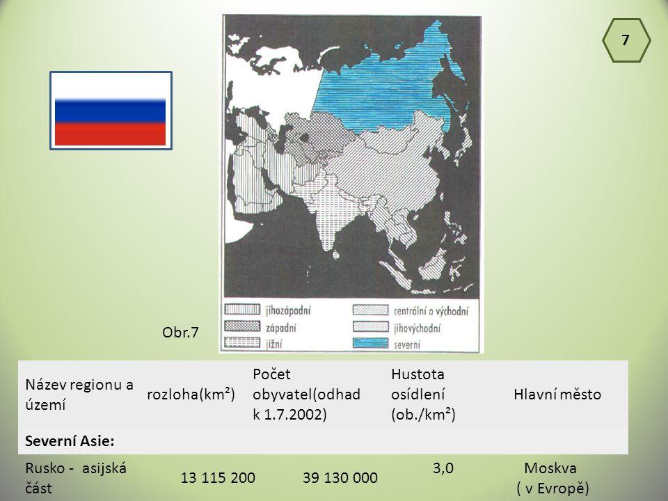 7 Obr.7. Název regionu a území. rozloha(km²) Počet obyvatel(odhad k 1.7.2002) Hustota osídlení (ob./km²)