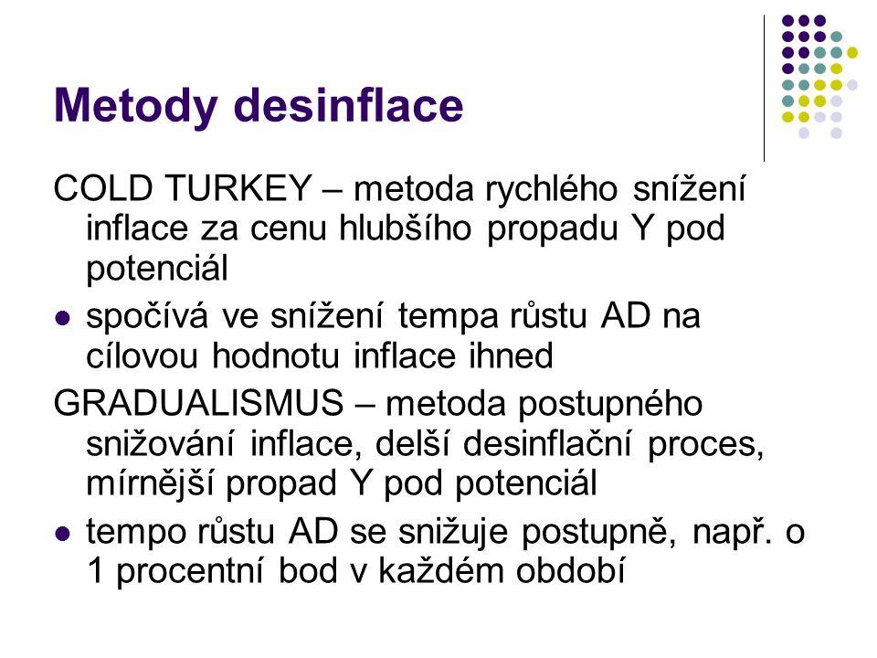Metody desinflace COLD TURKEY – metoda rychlého snížení inflace za cenu hlubšího propadu Y pod potenciál.