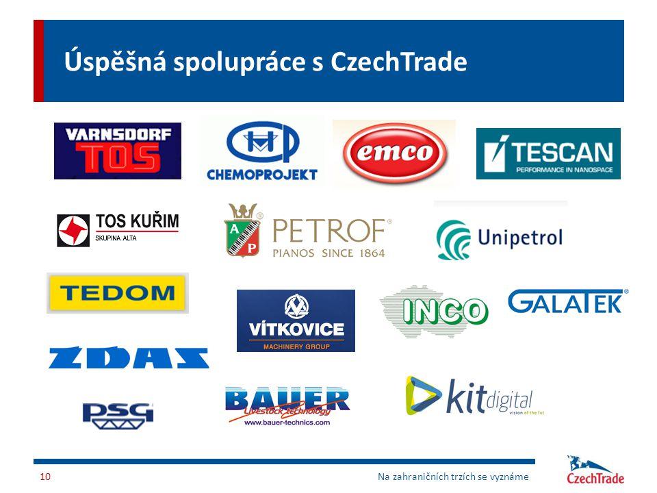 Úspěšná spolupráce s CzechTrade