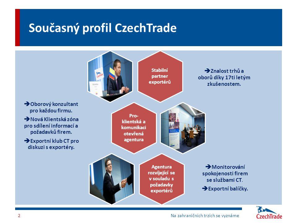 Současný profil CzechTrade