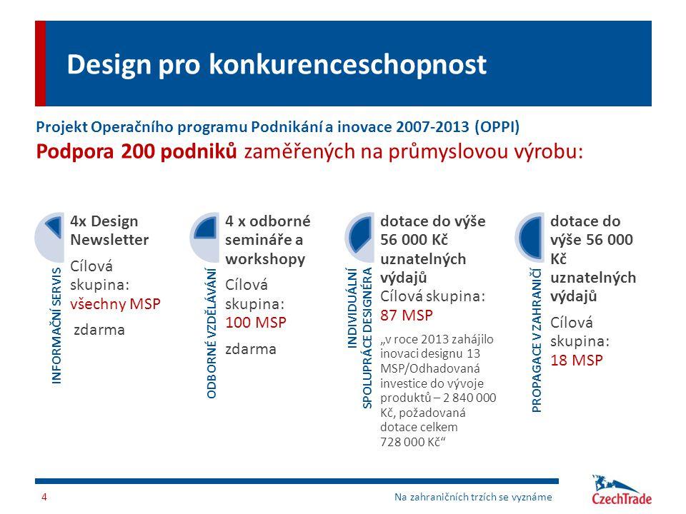 Design pro konkurenceschopnost