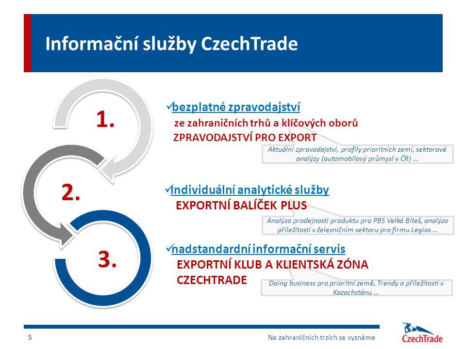 Informační služby CzechTrade