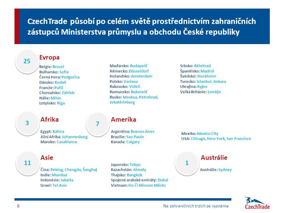 CzechTrade působí po celém světě prostřednictvím zahraničních zástupců Ministerstva průmyslu a obchodu České republiky