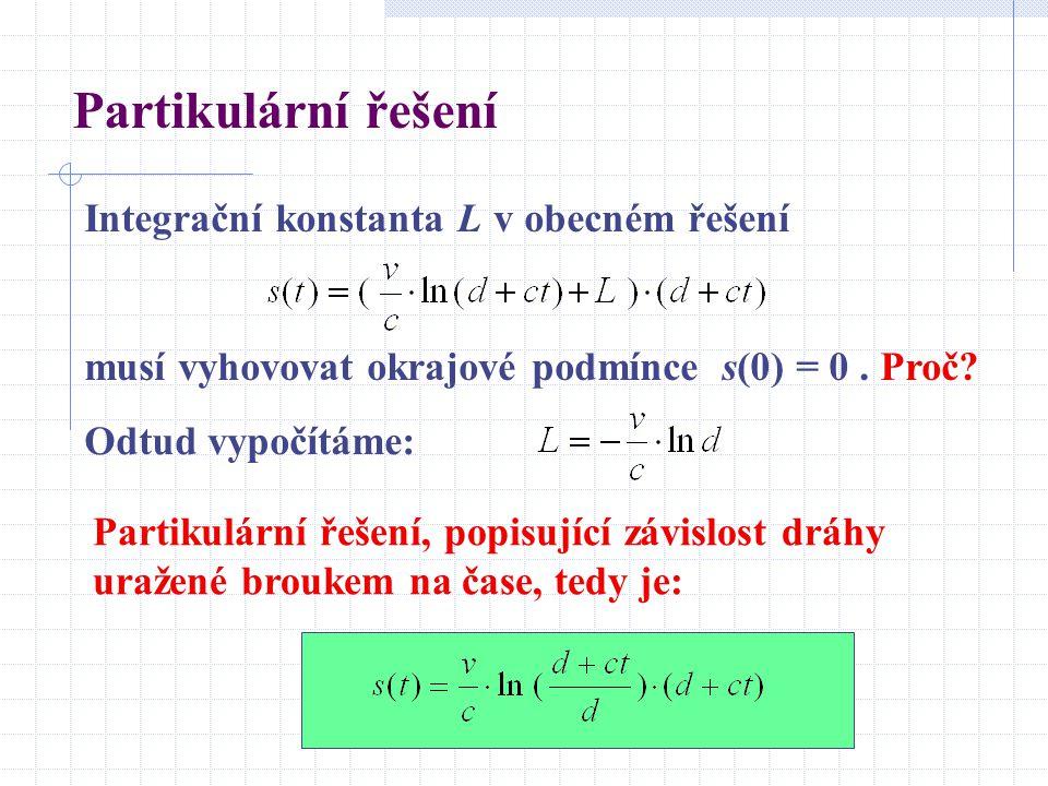 Partikulární řešení Integrační konstanta L v obecném řešení