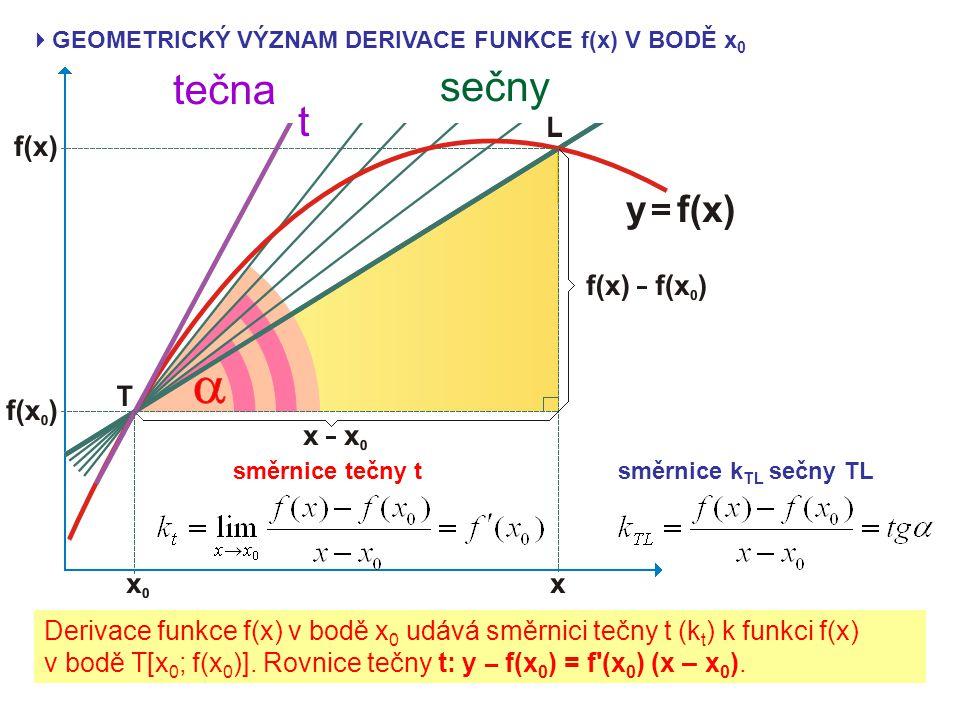 GEOMETRICKÝ VÝZNAM DERIVACE FUNKCE f(x) V BODĚ x0