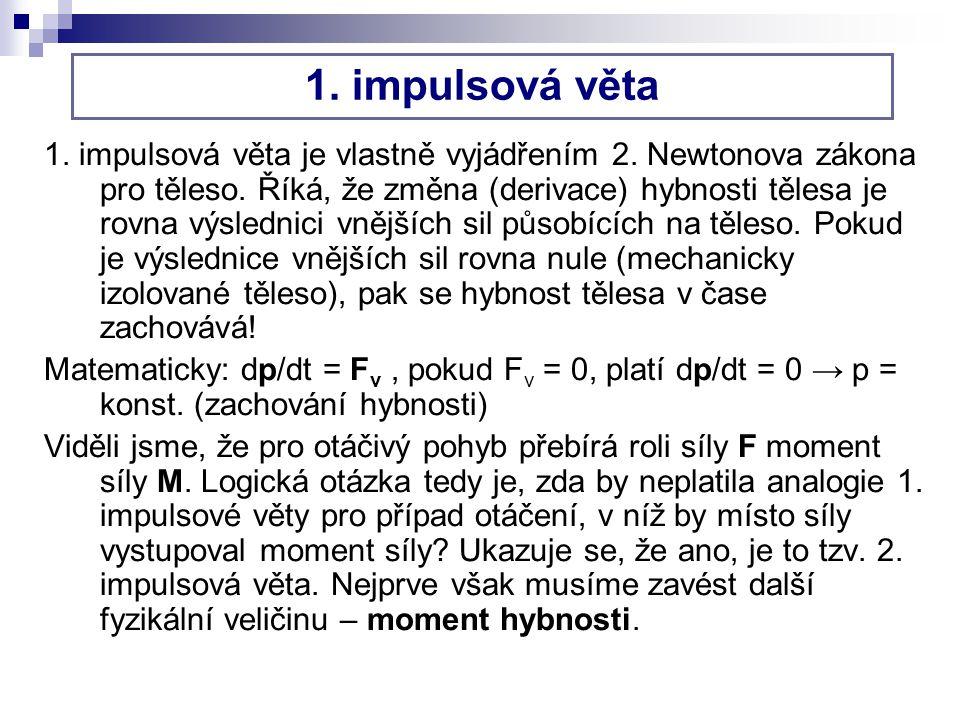 1. impulsová věta