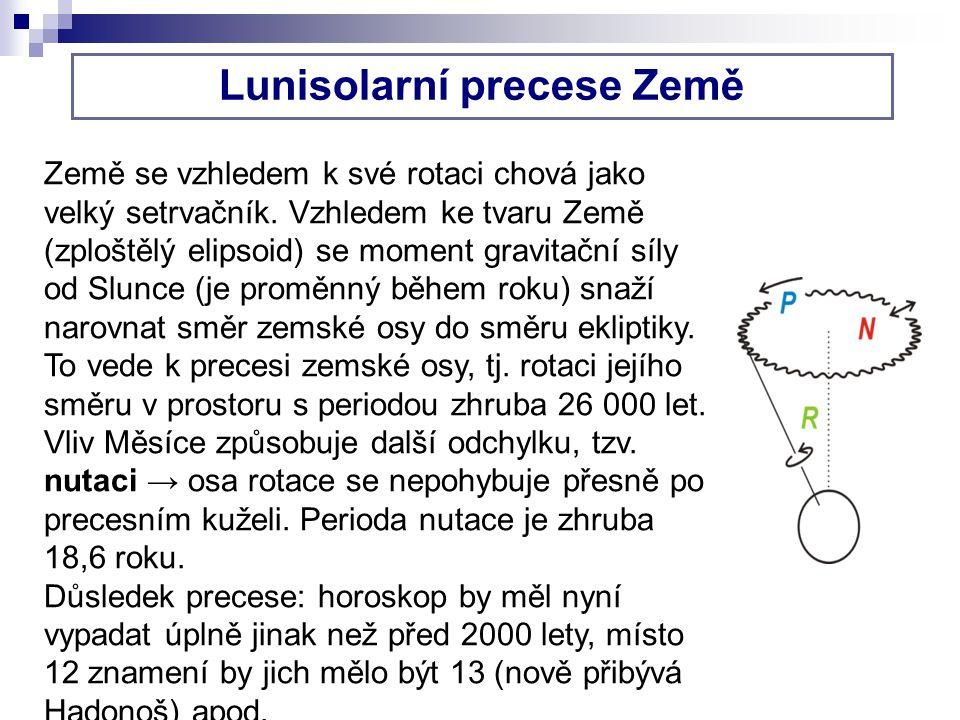 Lunisolarní precese Země