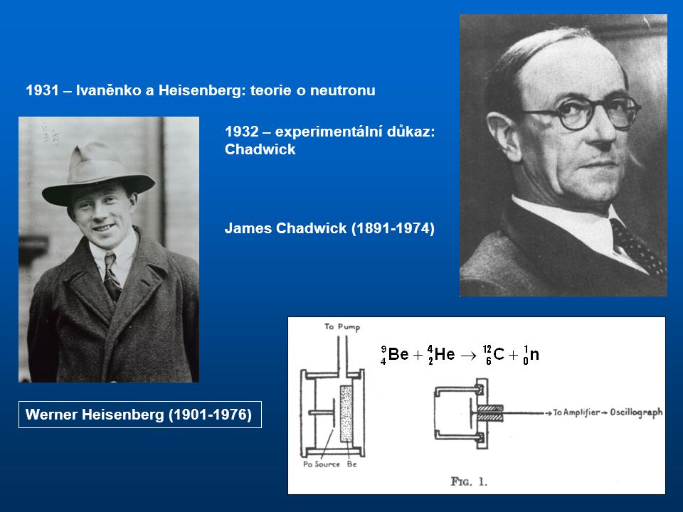 1931 – Ivaněnko a Heisenberg: teorie o neutronu