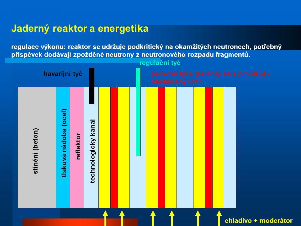 Jaderný reaktor a energetika