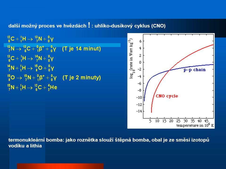 další možný proces ve hvězdách ! : uhlíko-dusíkový cyklus (CNO)